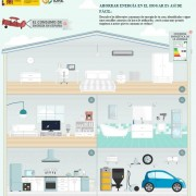 Guia ahorro Energía IDAE